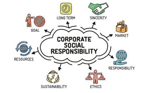 La responsabilité sociale de l'entreprise joue un rôle essentiel dans sa réputation