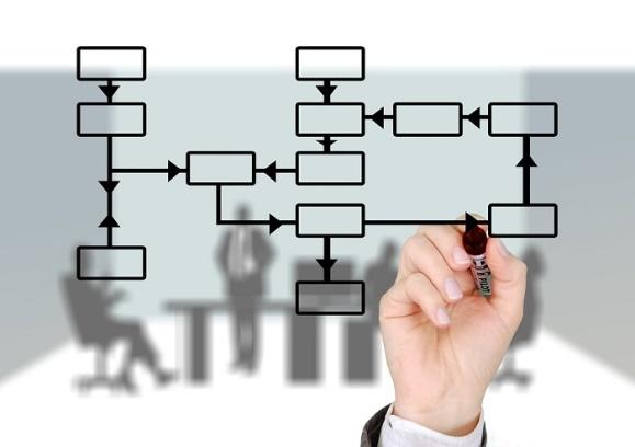 L'importance de la gestion des connaissances dans l'entreprise
